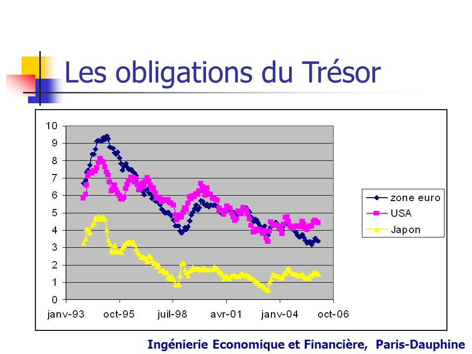 Les obligations du Trésor Ingénierie Economique et Financière, Paris-Dauphine