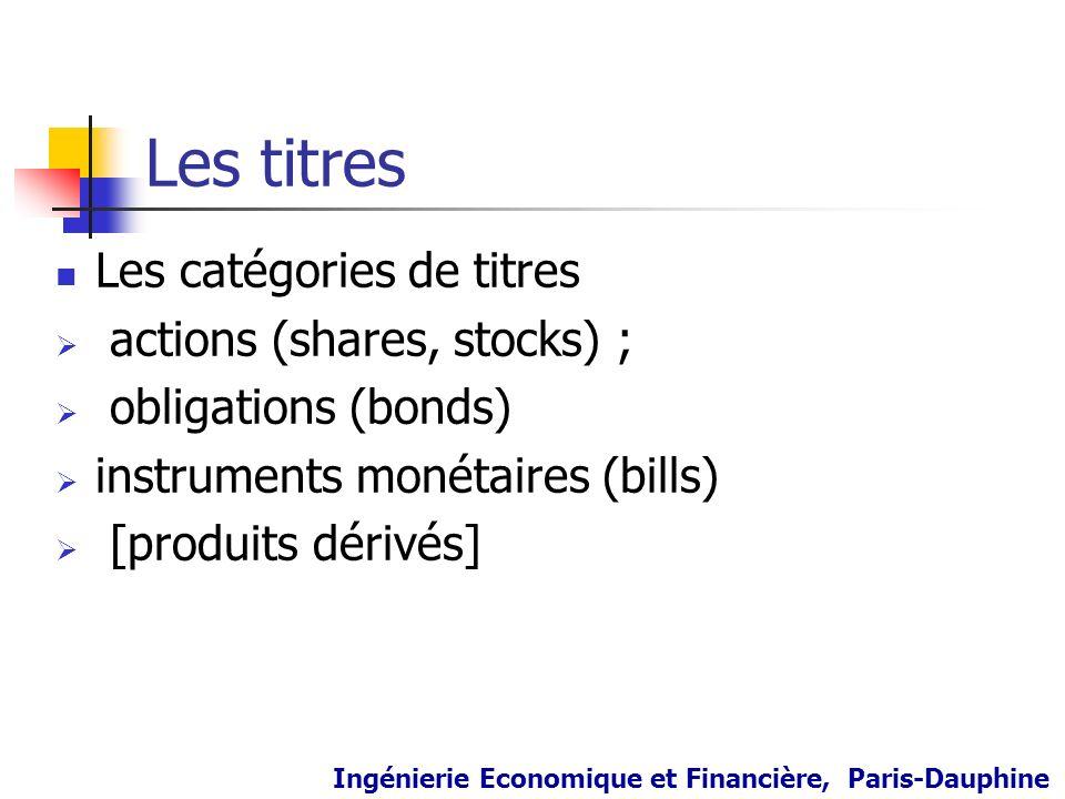 Les titres Les catégories de titres actions (shares, stocks) ; obligations (bonds) instruments monétaires (bills) [produits dérivés] Ingénierie Econom
