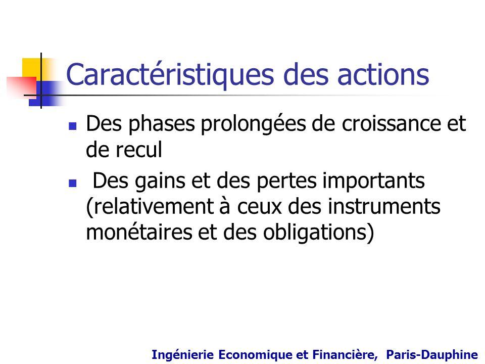 Caractéristiques des actions Des phases prolongées de croissance et de recul Des gains et des pertes importants (relativement à ceux des instruments m