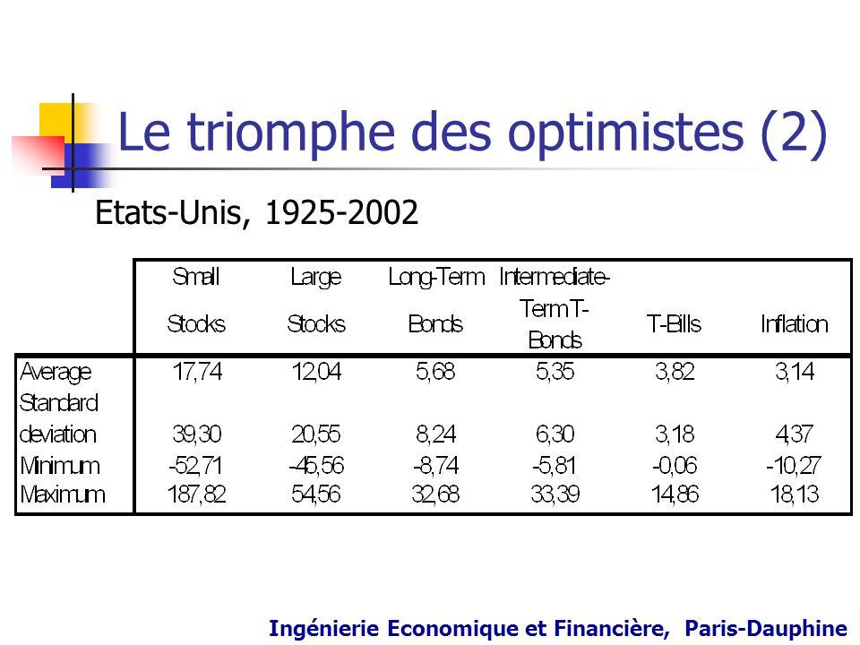 Le triomphe des optimistes (2) Ingénierie Economique et Financière, Paris-Dauphine Etats-Unis, 1925-2002