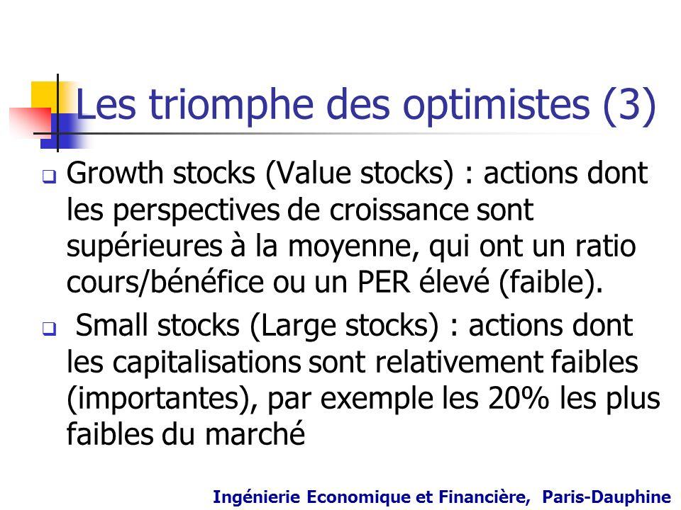Les triomphe des optimistes (3) Growth stocks (Value stocks) : actions dont les perspectives de croissance sont supérieures à la moyenne, qui ont un r