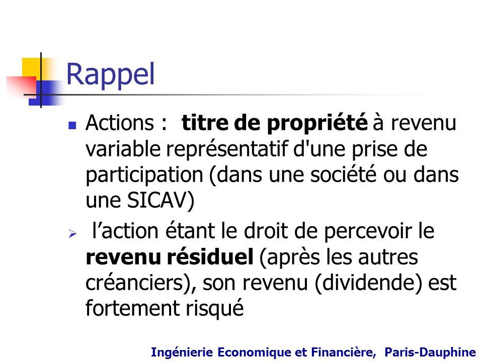 Rappel Actions : titre de propriété à revenu variable représentatif d'une prise de participation (dans une société ou dans une SICAV) laction étant le