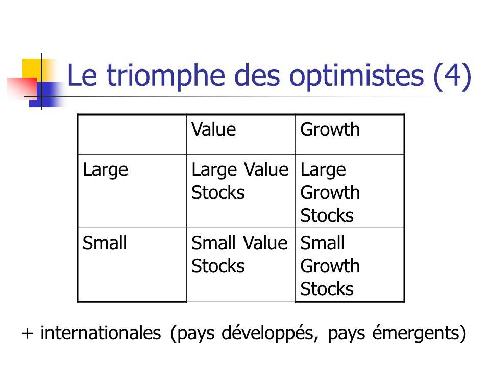Le triomphe des optimistes (4) ValueGrowth LargeLarge Value Stocks Large Growth Stocks SmallSmall Value Stocks Small Growth Stocks + internationales (