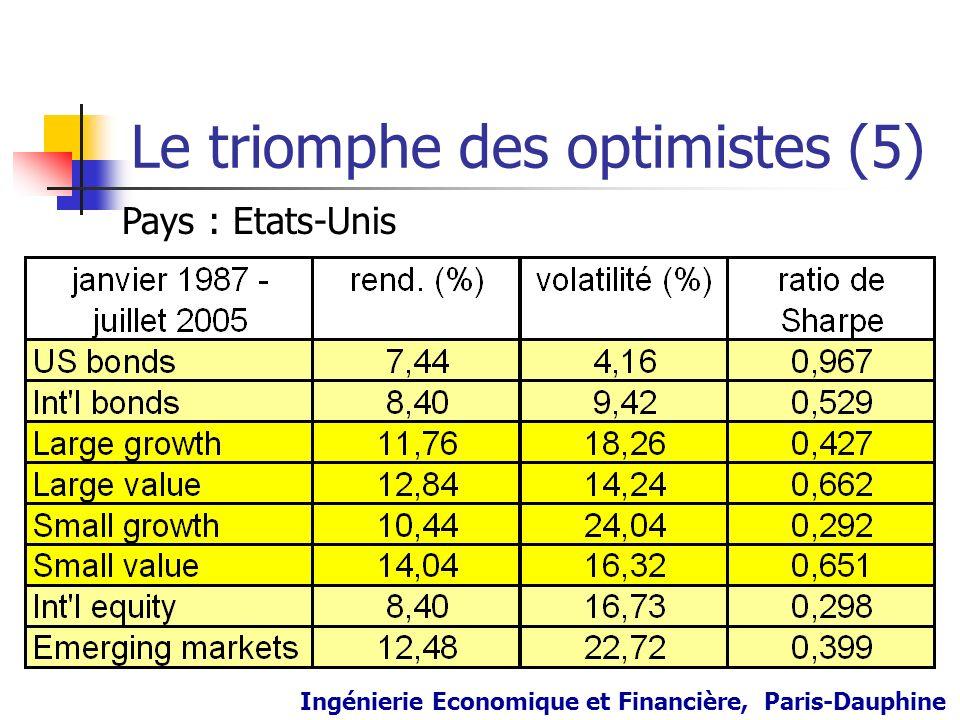 Le triomphe des optimistes (5) Ingénierie Economique et Financière, Paris-Dauphine Pays : Etats-Unis