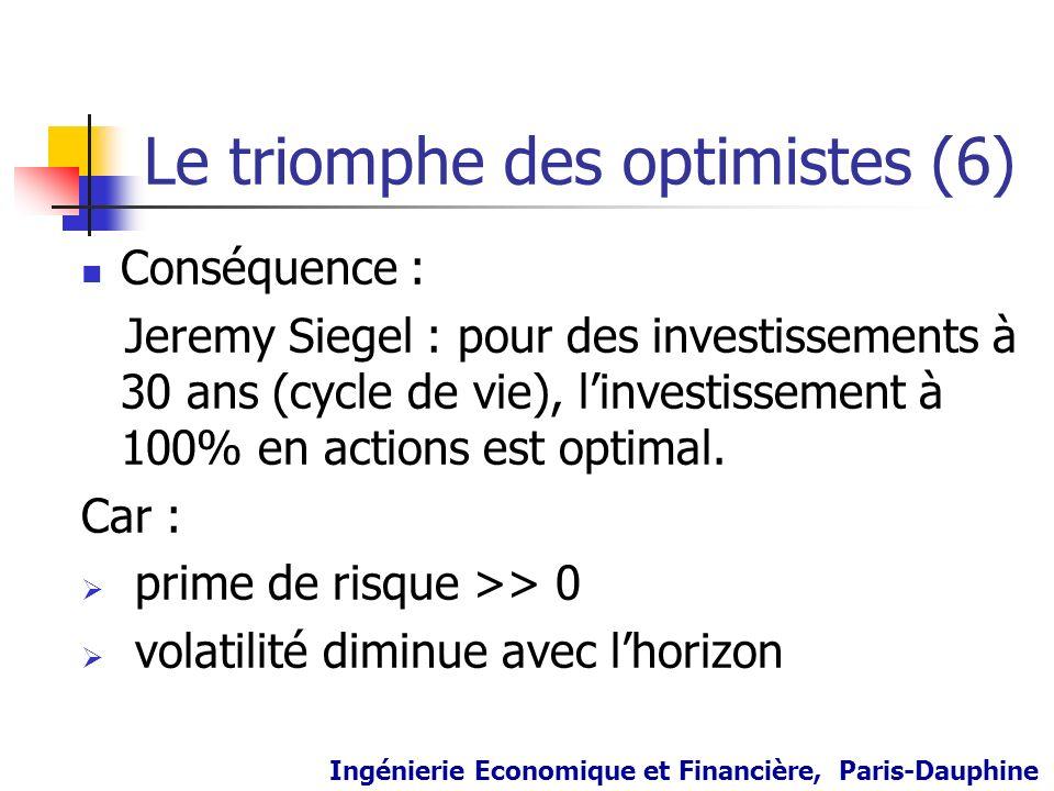 Le triomphe des optimistes (6) Conséquence : Jeremy Siegel : pour des investissements à 30 ans (cycle de vie), linvestissement à 100% en actions est o