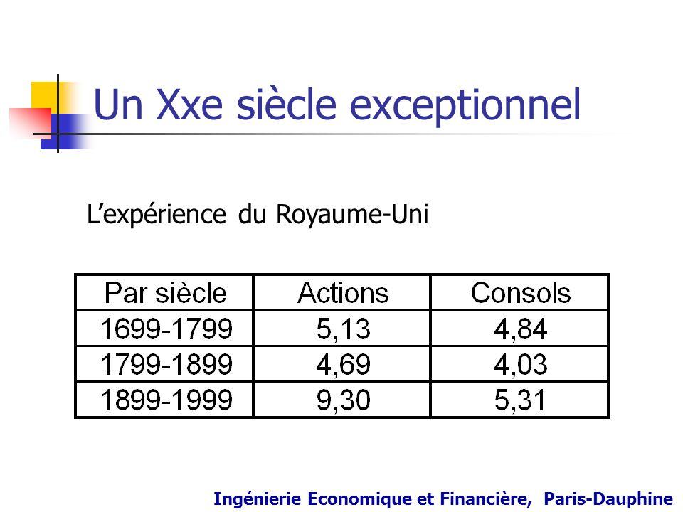 Un Xxe siècle exceptionnel Lexpérience du Royaume-Uni Ingénierie Economique et Financière, Paris-Dauphine