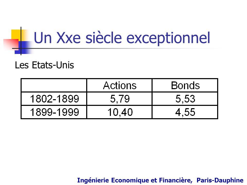 Un Xxe siècle exceptionnel Les Etats-Unis Ingénierie Economique et Financière, Paris-Dauphine