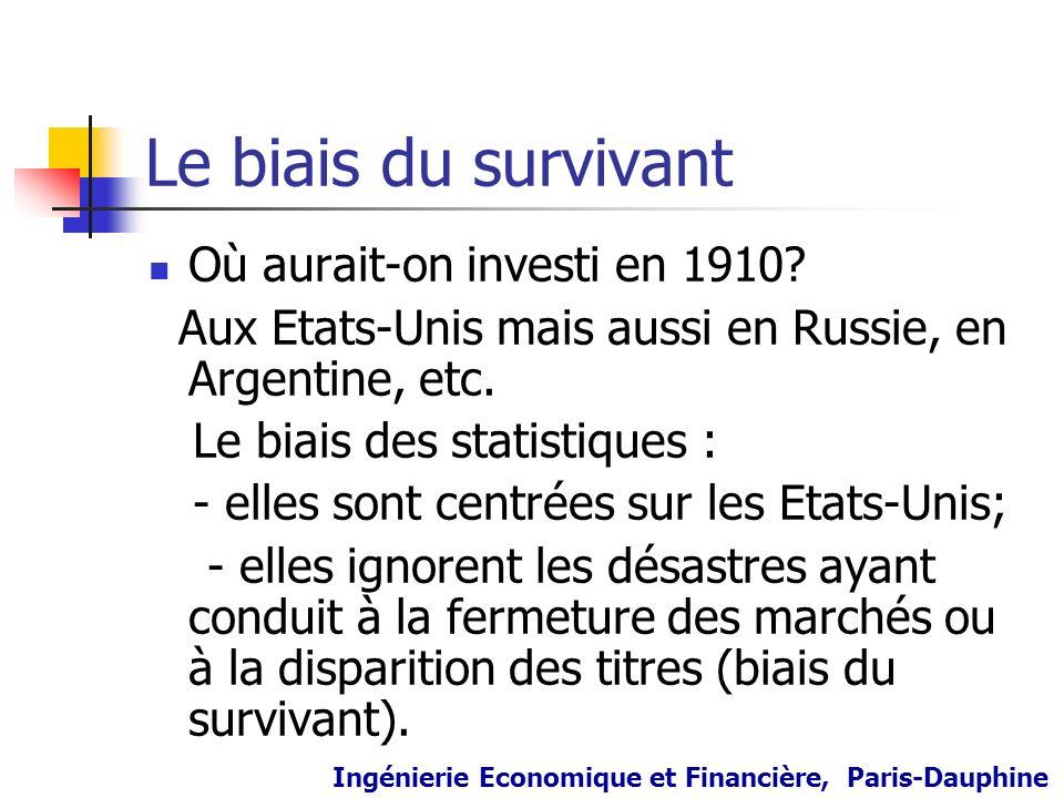 Le biais du survivant Où aurait-on investi en 1910? Aux Etats-Unis mais aussi en Russie, en Argentine, etc. Le biais des statistiques : - elles sont c