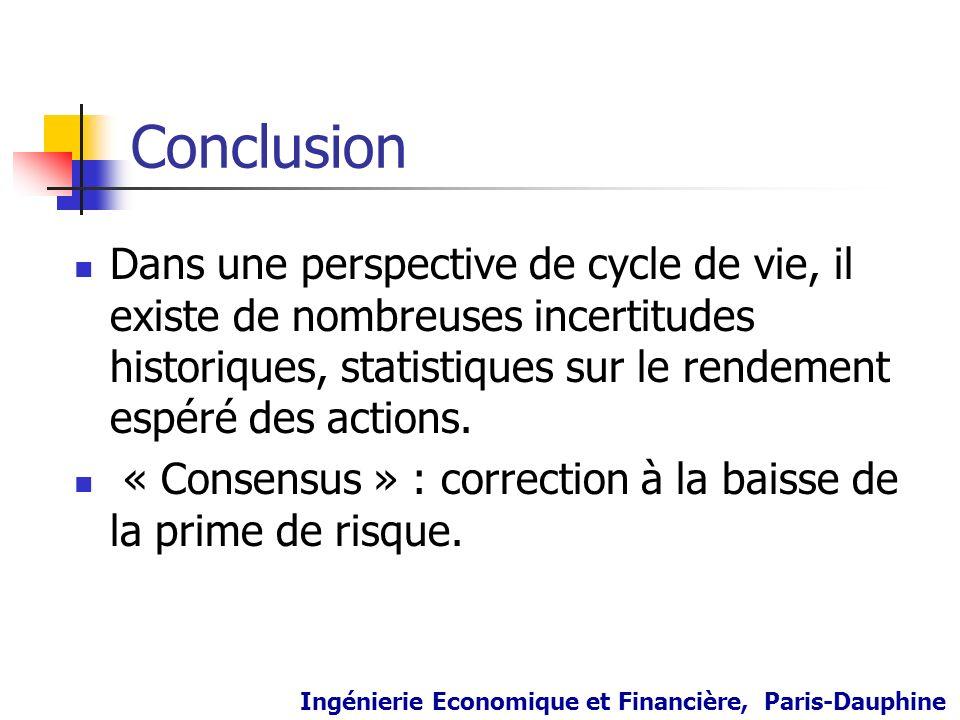 Conclusion Dans une perspective de cycle de vie, il existe de nombreuses incertitudes historiques, statistiques sur le rendement espéré des actions. «