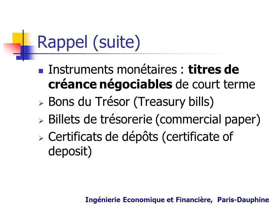 Rappel (suite) Instruments monétaires : titres de créance négociables de court terme Bons du Trésor (Treasury bills) Billets de trésorerie (commercial