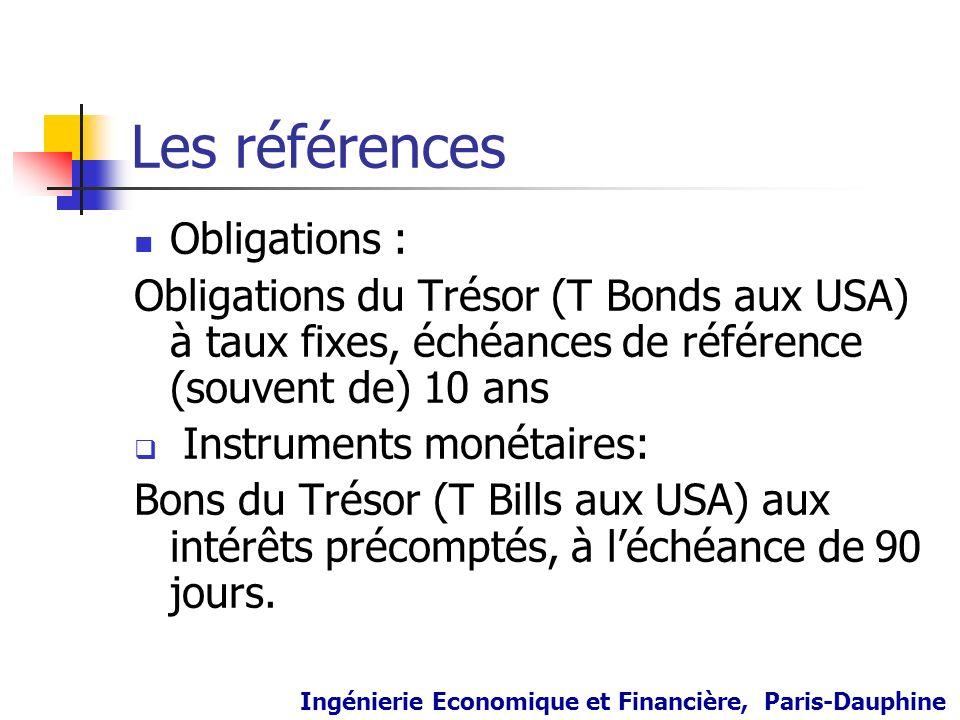Les références Obligations : Obligations du Trésor (T Bonds aux USA) à taux fixes, échéances de référence (souvent de) 10 ans Instruments monétaires: