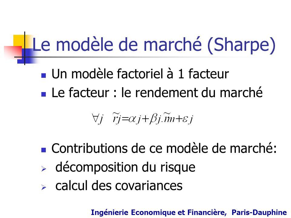 Le modèle de marché (Sharpe) Un modèle factoriel à 1 facteur Le facteur : le rendement du marché Contributions de ce modèle de marché: décomposition d