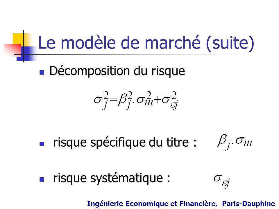 Le modèle de marché (suite) Décomposition du risque risque spécifique du titre : risque systématique : Ingénierie Economique et Financière, Paris-Daup