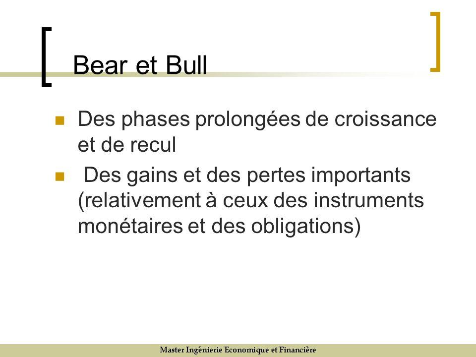 Bear et Bull Des phases prolongées de croissance et de recul Des gains et des pertes importants (relativement à ceux des instruments monétaires et des obligations)
