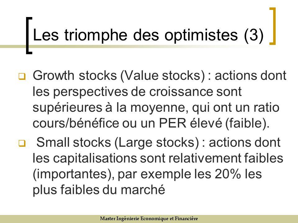 Les triomphe des optimistes (3) Growth stocks (Value stocks) : actions dont les perspectives de croissance sont supérieures à la moyenne, qui ont un ratio cours/bénéfice ou un PER élevé (faible).