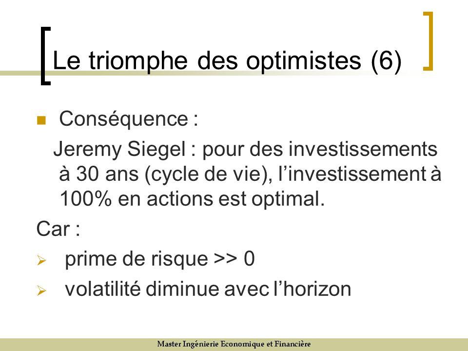 Le triomphe des optimistes (6) Conséquence : Jeremy Siegel : pour des investissements à 30 ans (cycle de vie), linvestissement à 100% en actions est optimal.