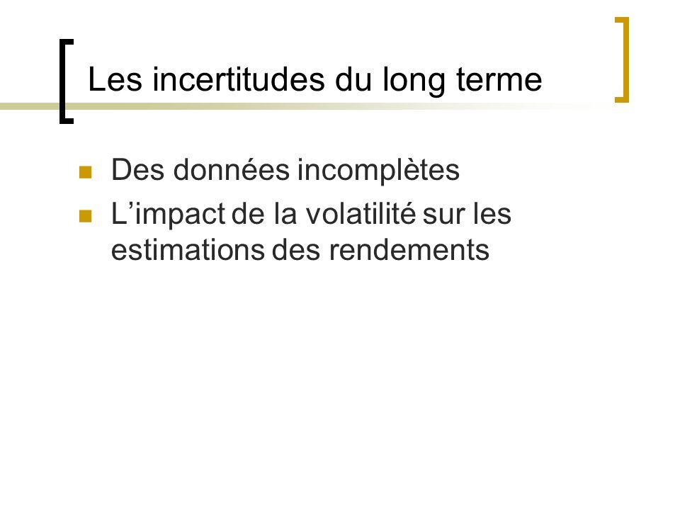 Les incertitudes du long terme Des données incomplètes Limpact de la volatilité sur les estimations des rendements