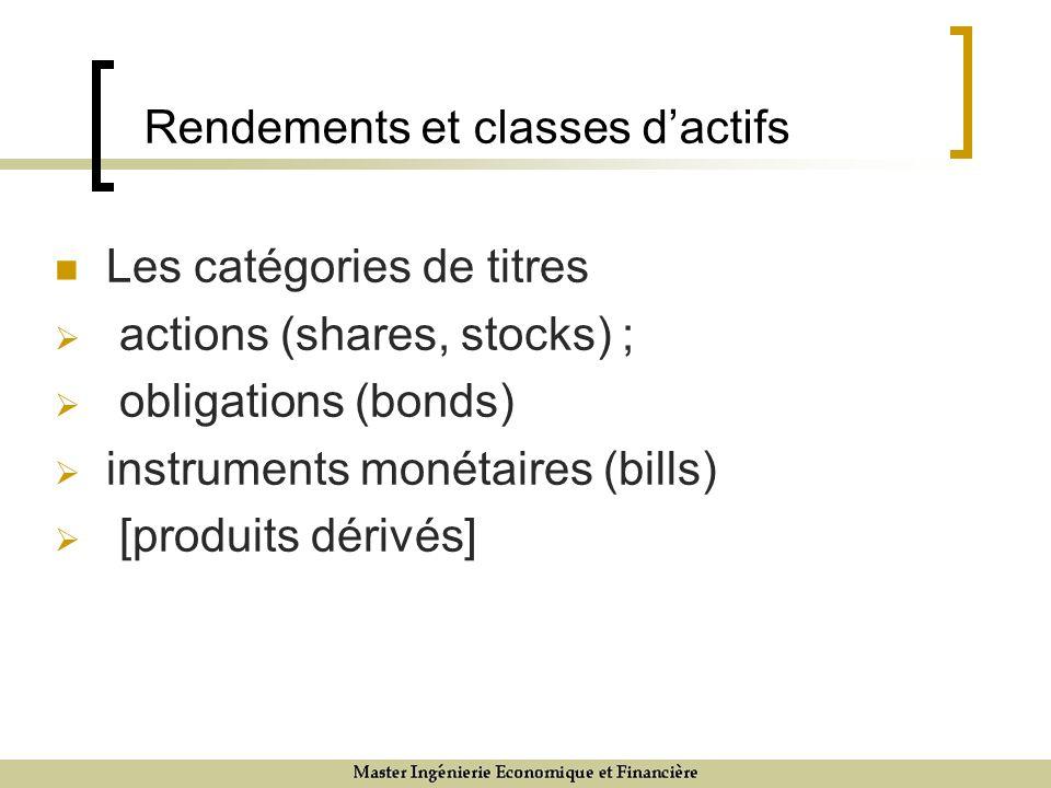 Rendements et classes dactifs Les catégories de titres actions (shares, stocks) ; obligations (bonds) instruments monétaires (bills) [produits dérivés]