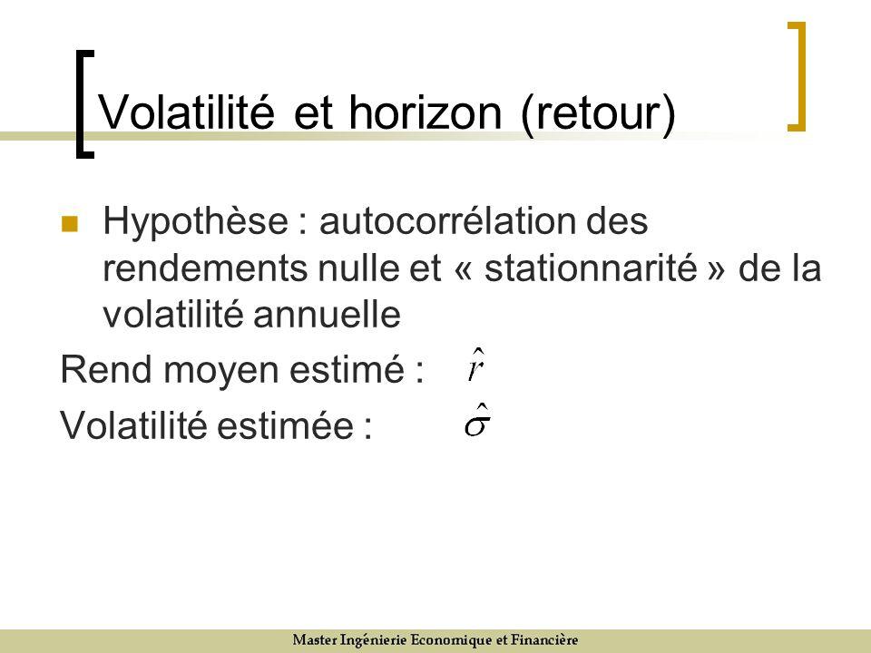Volatilité et horizon (retour) Hypothèse : autocorrélation des rendements nulle et « stationnarité » de la volatilité annuelle Rend moyen estimé : Volatilité estimée :