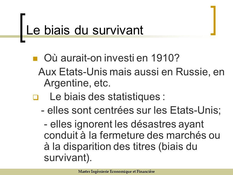 Le biais du survivant Où aurait-on investi en 1910.