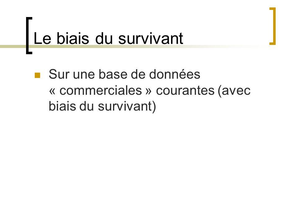 Le biais du survivant Sur une base de données « commerciales » courantes (avec biais du survivant)