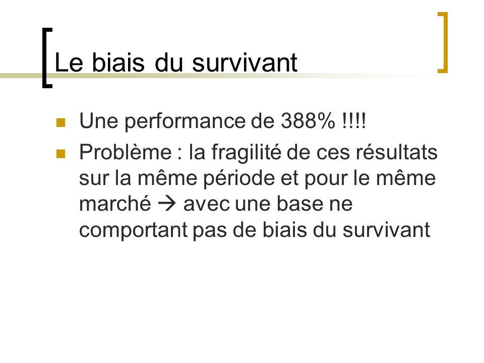 Le biais du survivant Une performance de 388% !!!.