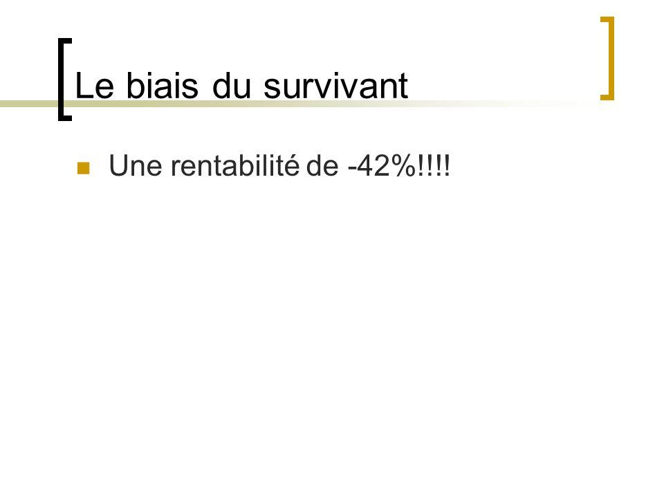 Le biais du survivant Une rentabilité de -42%!!!!