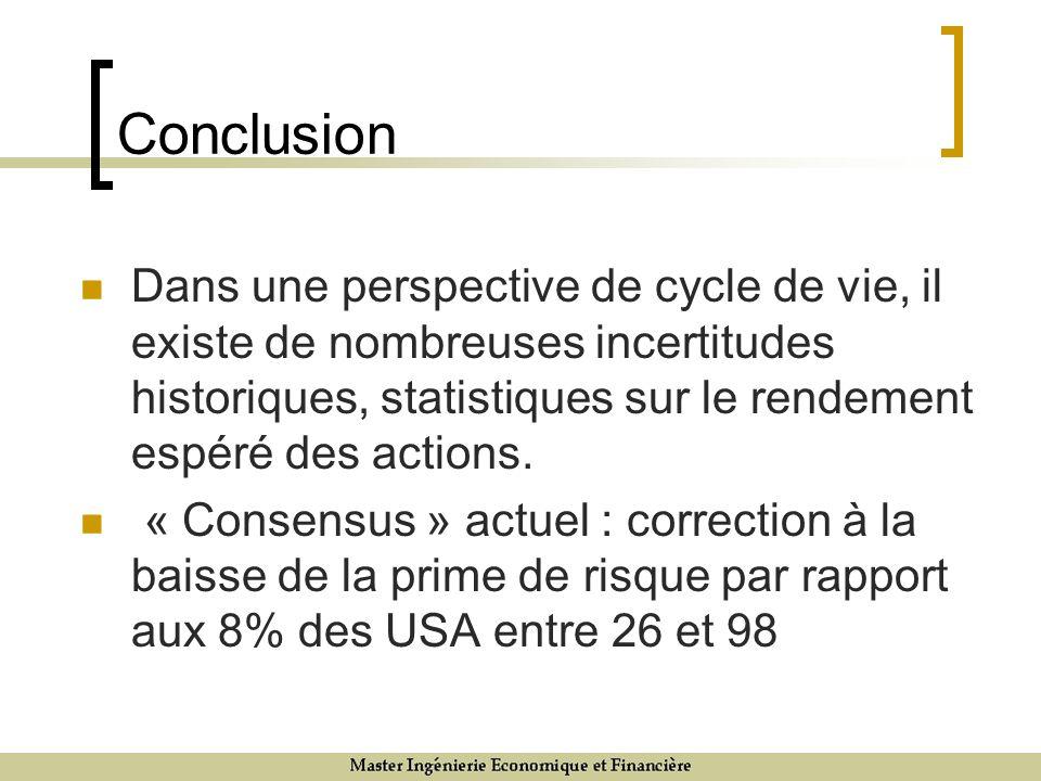 Conclusion Dans une perspective de cycle de vie, il existe de nombreuses incertitudes historiques, statistiques sur le rendement espéré des actions.