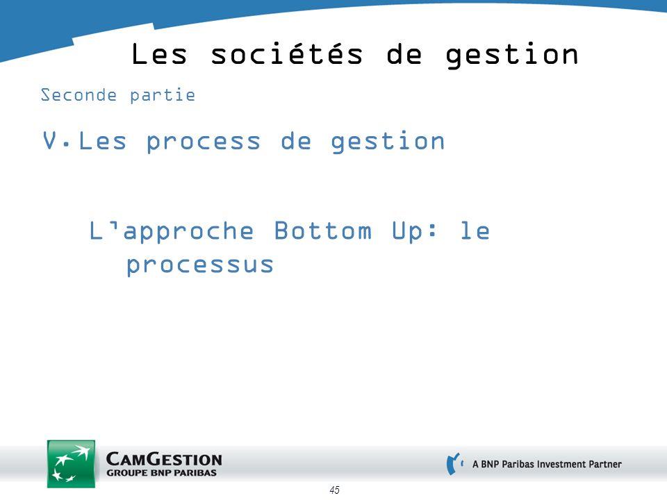 45 Les sociétés de gestion Seconde partie V.Les process de gestion Lapproche Bottom Up: le processus