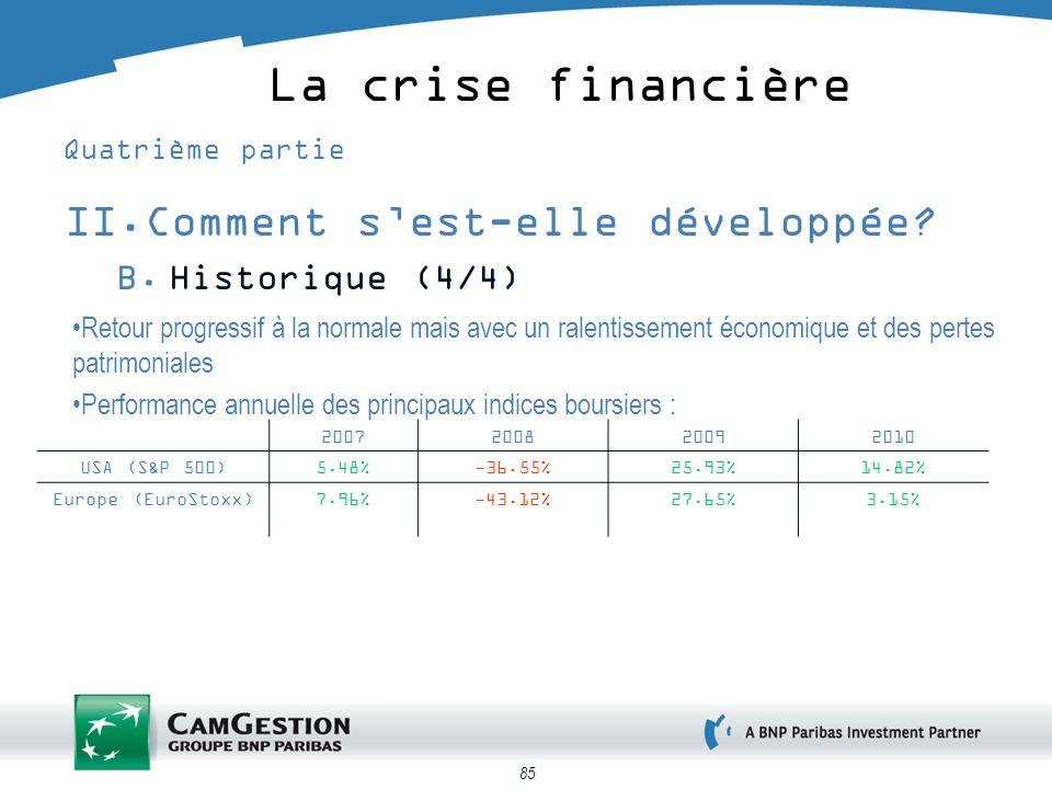 85 La crise financière Quatrième partie II.Comment sest-elle développée.