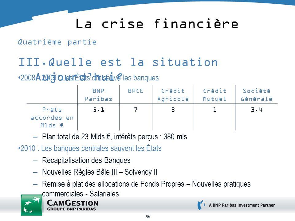 86 La crise financière Quatrième partie III.Quelle est la situation Aujourdhui.