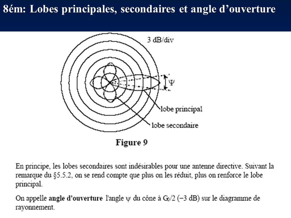 7ém: Diagramme de rayonnement de 3 type dantennes -rouge = antenne isotrope -bleu = antenne doublet élémentaire -Noir = antenne filaire demi longueur