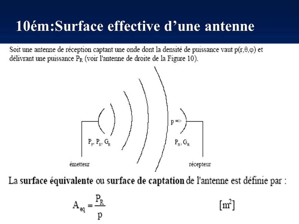 9ém:Puissance isotropique rayonnée équivalente (PIRE)