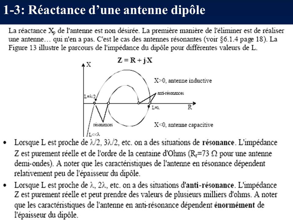 Chapitre 3: Les antennes Filaires 1-2:Impédance du dipôle 1er:Antenne à onde stationnaire: (Les dipôles)