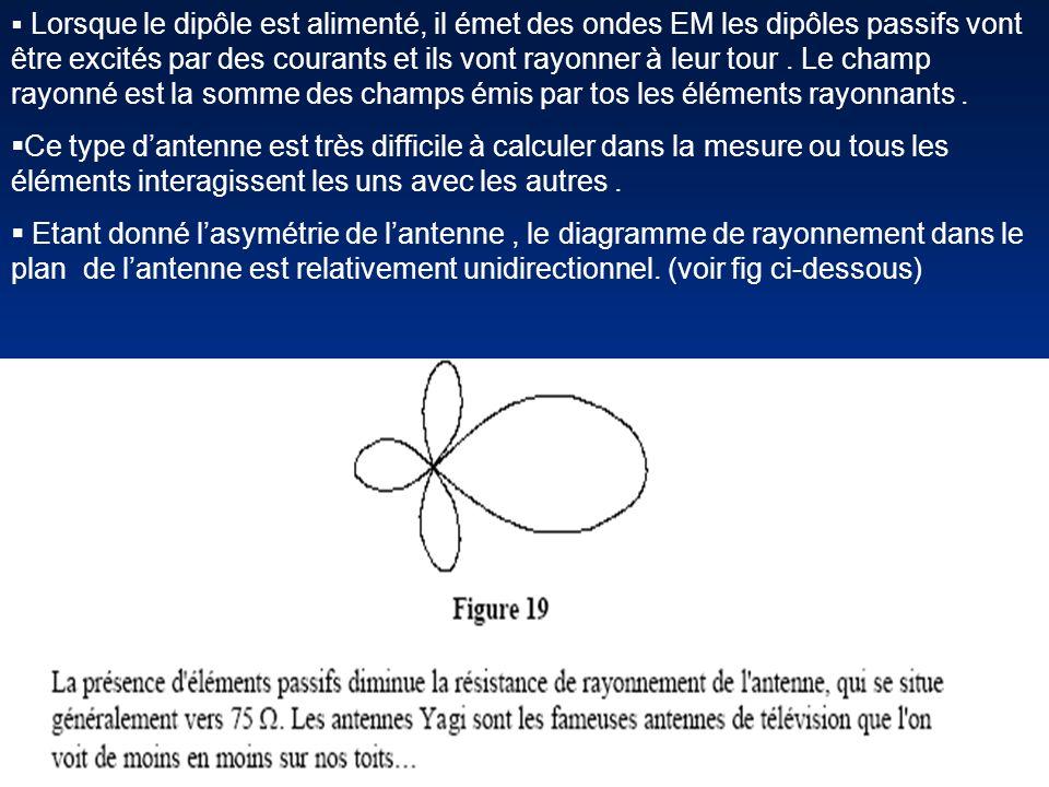 1-8: Antenne Yagi 1-8: Antenne Yagi
