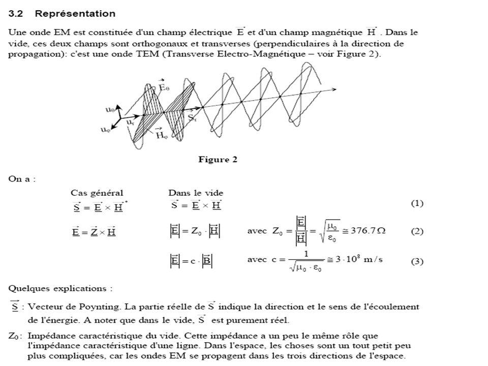 1. Généralités 1er Définition: · Ce sont des dispositifs qui réalisent la transformation dune onde électrique en une onde électromagnétique en vue de