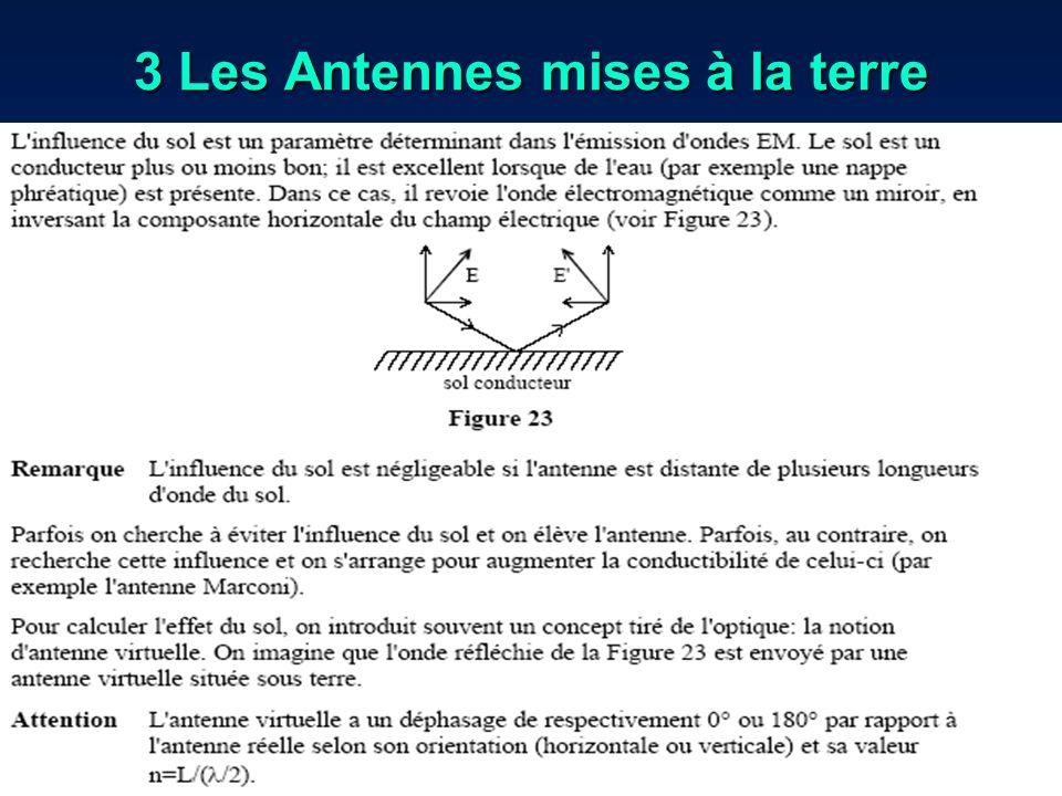 2-2 Les Antennes Rhombiques