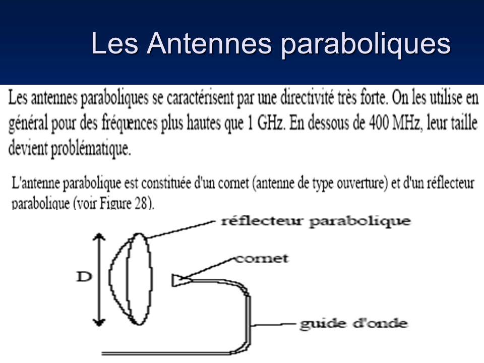 Principe de lalignement dantenne On aligne des antennes élémentaires sur laxe x Des espaces réguliers et un déphasage constant sont appliqués Les élém