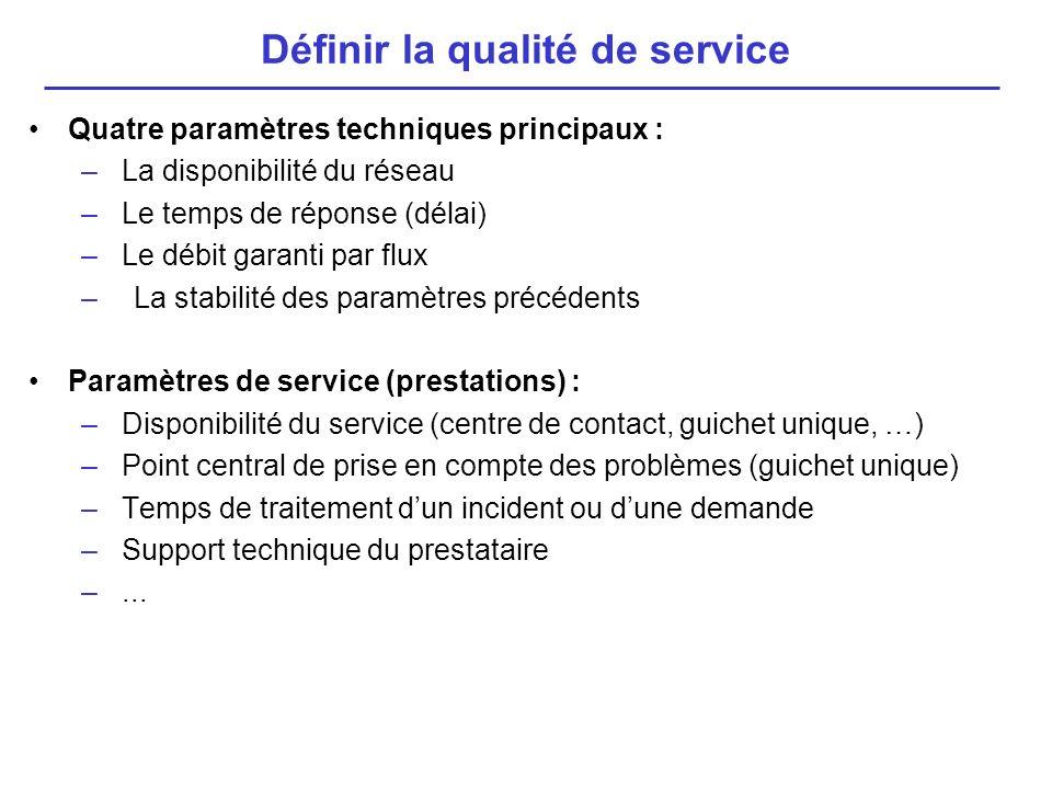 Quatre paramètres techniques principaux : – La disponibilité du réseau – Le temps de réponse (délai) – Le débit garanti par flux –La stabilité des par