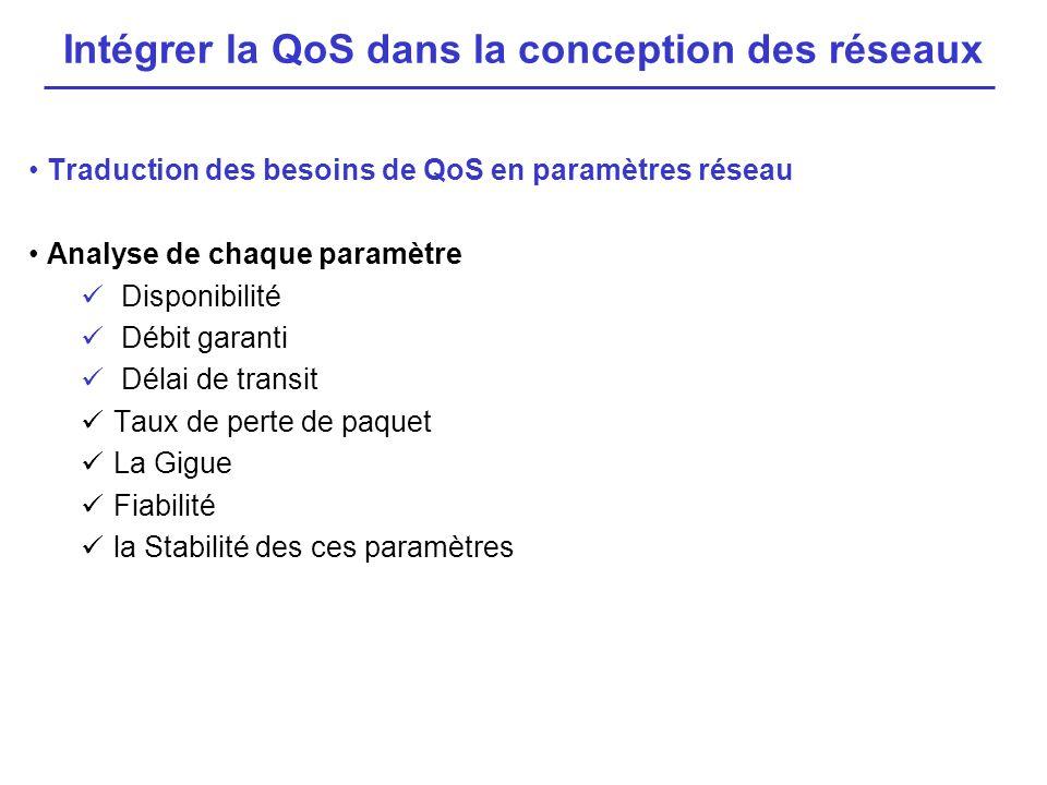 Traduction des besoins de QoS en paramètres réseau Analyse de chaque paramètre Disponibilité Débit garanti Délai de transit Taux de perte de paquet La