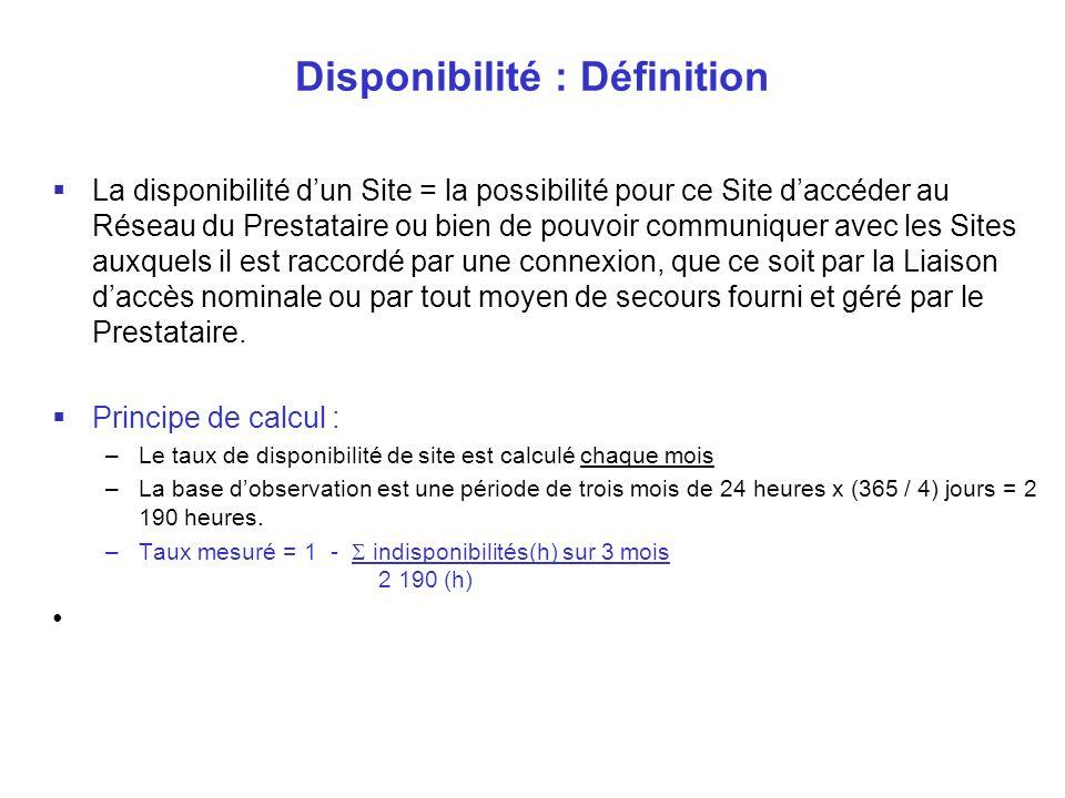 Disponibilité : Définition La disponibilité dun Site = la possibilité pour ce Site daccéder au Réseau du Prestataire ou bien de pouvoir communiquer av