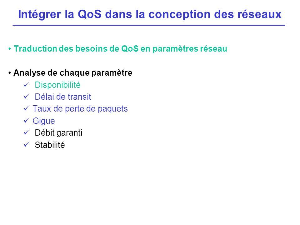 Traduction des besoins de QoS en paramètres réseau Analyse de chaque paramètre Disponibilité Délai de transit Taux de perte de paquets Gigue Débit gar