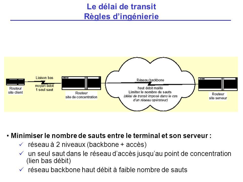 Minimiser le nombre de sauts entre le terminal et son serveur : réseau à 2 niveaux (backbone + accès) un seul saut dans le réseau daccès jusquau point