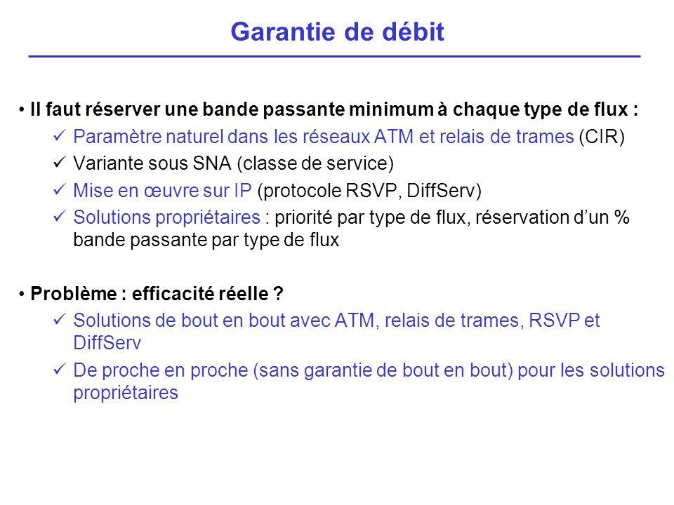 Il faut réserver une bande passante minimum à chaque type de flux : Paramètre naturel dans les réseaux ATM et relais de trames (CIR) Variante sous SNA
