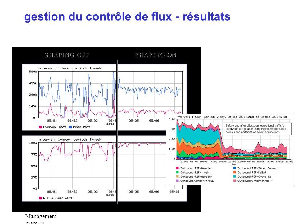Business Applications Management mars 07 SHAPING ON SHAPING OFF gestion du contrôle de flux - résultats