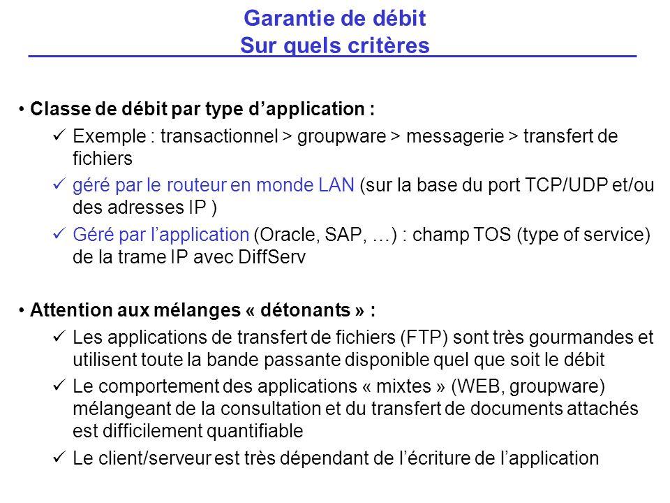 Classe de débit par type dapplication : Exemple : transactionnel > groupware > messagerie > transfert de fichiers géré par le routeur en monde LAN (su