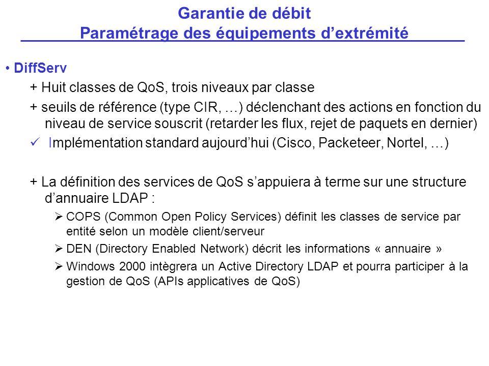 DiffServ + Huit classes de QoS, trois niveaux par classe + seuils de référence (type CIR, …) déclenchant des actions en fonction du niveau de service