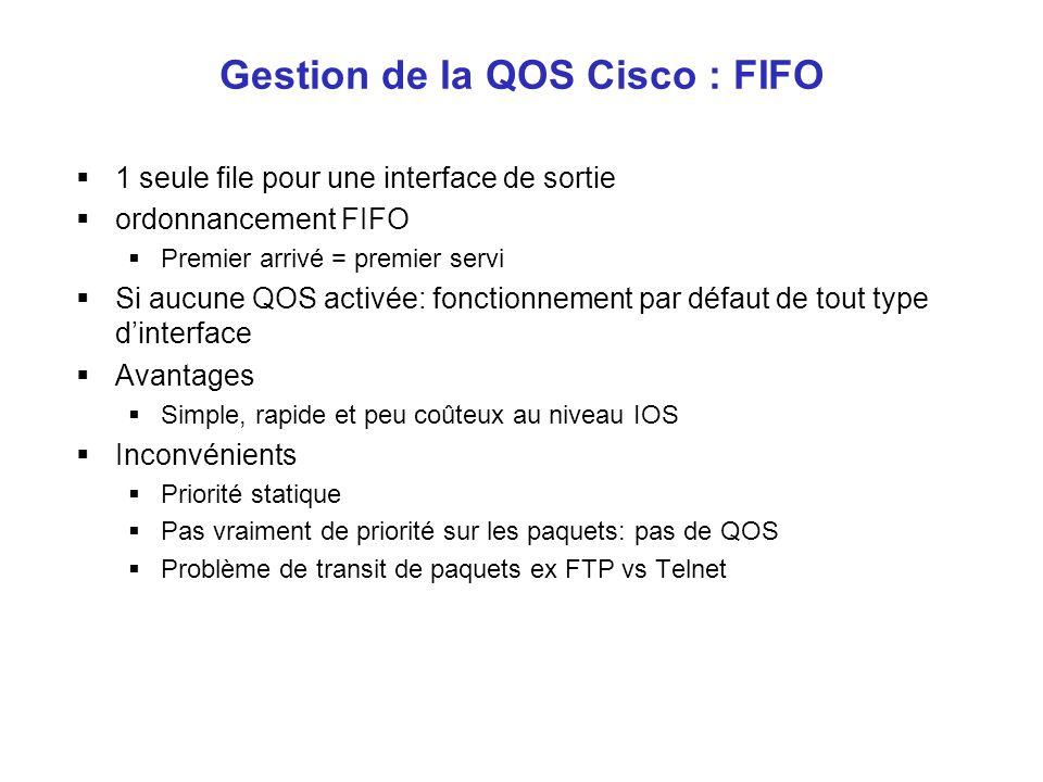 Gestion de la QOS Cisco : FIFO 1 seule file pour une interface de sortie ordonnancement FIFO Premier arrivé = premier servi Si aucune QOS activée: fon