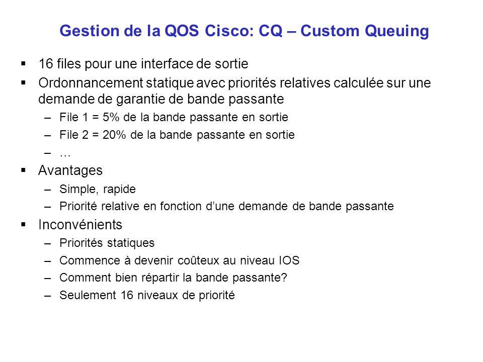 Gestion de la QOS Cisco: CQ – Custom Queuing 16 files pour une interface de sortie Ordonnancement statique avec priorités relatives calculée sur une d