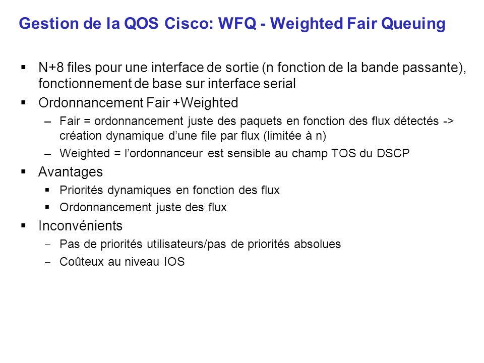 Gestion de la QOS Cisco: WFQ - Weighted Fair Queuing N+8 files pour une interface de sortie (n fonction de la bande passante), fonctionnement de base